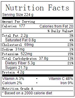 Blueberry Banana Smoothie Recipe Nutrition Facts | omnivorescookbook.com