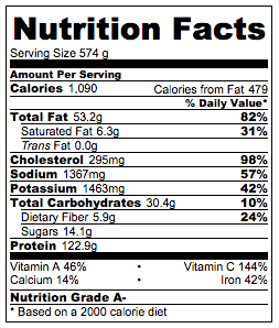Real-Deal Kung Pao Chicken Nutrition Facts