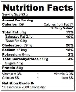 Cheesy Kimchi Pancake Nutrition Facts | omnivorescookbook.com
