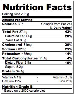 Mapo Tofu Nutrition Facts | omnivorescookbook.com