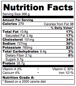 Chinese Braised Daikon Radish Nutrition Facts