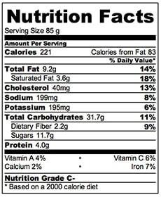 Low-Sugar-Banana-Bread-2-Nutrition-Facts