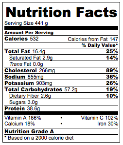 Shrimp Chow Mein Nutrition Facts