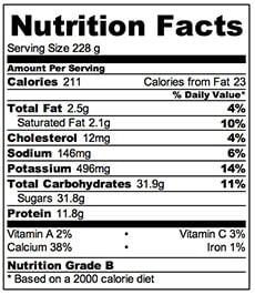 homemade yogurt nutrition facts | Omnivore's Cookbook