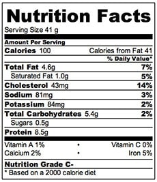 Baked Fried Chicken Nutrition Facts | Omnivore's Cookbook