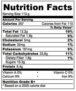 Breakfast Smoothie with Walnut, Peanut and Rice nutrition facts| Omnivore's Cookbook