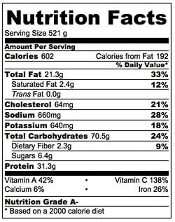Thai Curry Chicken Fried Rice nutrition facts | Omnivore's Cookbook