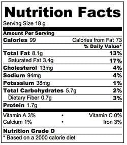 No-Sugar Shortbread Cookies with Nuts Nutrition Facts   omnivorescookbook.com
