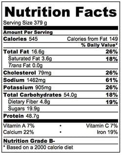 Teriyaki-Salmon-Sandwich-nutrition-facts