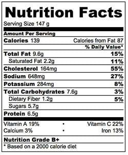 Classic Tomato and Egg Stir-Fry Nutrition Facts | omnivorescookbook.com