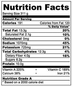 Stir Fried Bok Choy with Crispy Tofu Nutrition Facts   omnivorescookbook.com