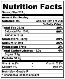 Sweet and Sour Pork Ribs Nutrition Facts | omnivorescookbook.com