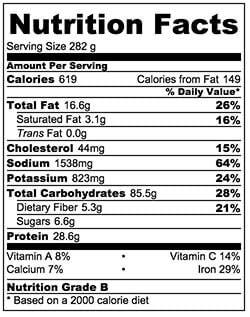 Salmon Sashimi Bowl with Avocado Nutrition Facts   omnivorescookbook.com