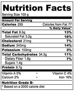 Baked Samosa Nutrition Facts | omnivorescookbook.com