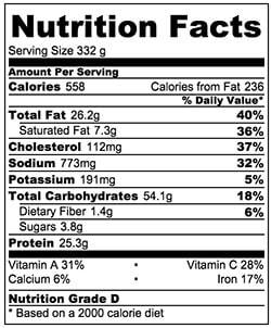 Clay Pot Chicken Rice Nutrition Facts   omnivorescookbook.com