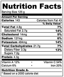 Healthy Mashed Sweet Potato Casserole Nutrition Facts | omnivorescookbook.com