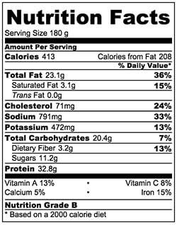 Easy Kung Pao Chicken Nutrition Facts | omnivorescookbook.com