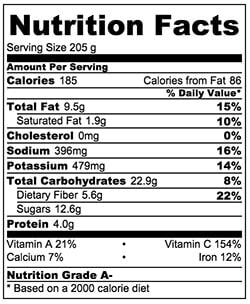 Thai Brussels Sprouts Salad Nutrition Facts   omnivorescookbook.com