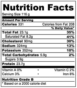 Cha Siu Kebab Nutrition Facts   omnivorescookbook.com