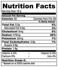 Homemade Hoisin Sauce Nutrition Facts | omnivorescookbook.com
