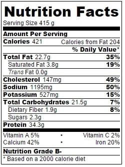 Nutrition Facts | omnivorescookbook.com