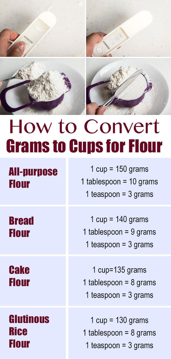 Convert Grams To Cups Without Sifting The Flour  OmnivoreS Cookbook