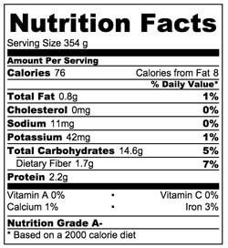 Simple Millet Porridge Nutrition Facts   omnivorescookbook.com