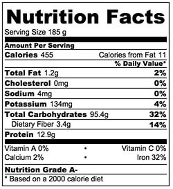 Fresh Homemade Noodles Nutrition Facts | omnivorescookbook.com
