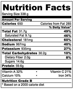 Scallion Beef Stir Fry Nutrition Facts | omnivorescookbook.com