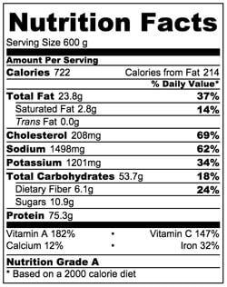 Shacha Chicken Chow Mein Nutrition Facts | omnivorescookbook.com