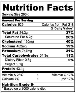 Stir Fried Chicken with Black Bean Sauce Nutrition Facts   omnivorescookbook.com
