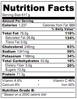 Chinese Beef Noodle Soup Nutrition Facts | omnivorescookbook.com