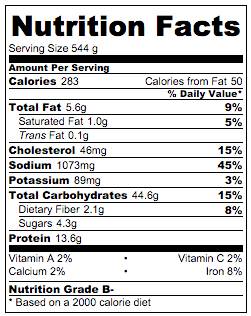 Easy Soy Sauce Noodles Nutrition Facts | omnivorescookbook.com