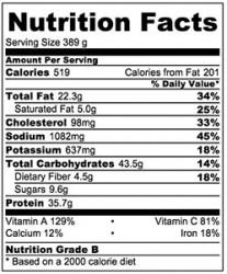 15-Minute Fried Noodles Nutrition Facts   omnivorescookbook.com