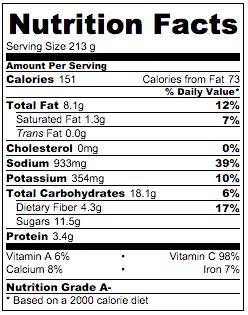 Chinese Vinaigrette Cabbage Stir Fry Nutrition Facts | omnivorescookbook.com