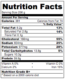 Chinese BBQ Char Siu Nutrition Facts | omnivorescookbook.com