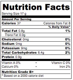Mom's best duck pancakes Nutrition Facts   omnivorescookbook.com