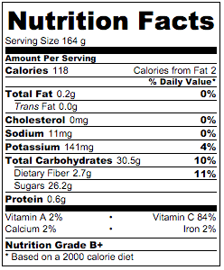 Oolong Fruit Compote Nutrition Facts | omnivorescookbook.com