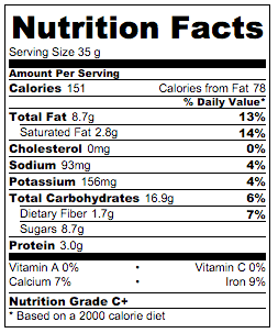 Quinoa Sesame Brittle Nutrition Facts | omnivorescookbook.com