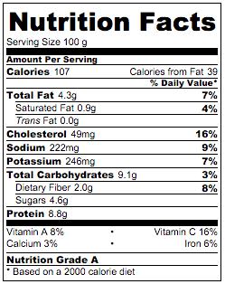 Stir Fried Green Beans with Ground Pork Nutrition Facts | omnivorescookbook.com