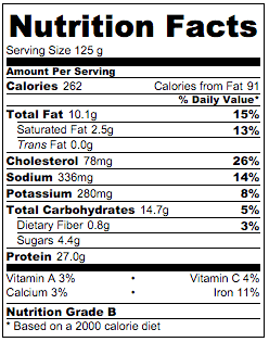 Crispy Chicken Nutrition Facts | omnivorescookbook.com