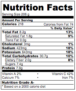Crispy Baked French Fries with Honey Sriracha Dip Nutrition Facts