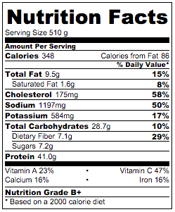 1603_Mushroom-Seafood-Stew_Nutrition-Facts