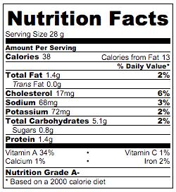 Carrot Dumplings Nutrition Facts