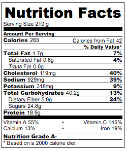 Tomato Shrimp Stir Fry Nutrition Facts