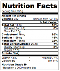 Honey Soy Sauce Glazed Salmon Nutrition Facts