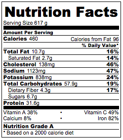 Tomato Beef Wonton Nutrition Facts
