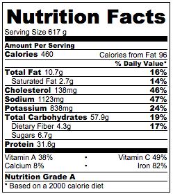 Tomato Beef Wonton Nutrition Facts
