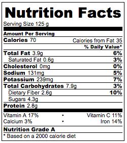 Hoisin Roasted Asparagus Nutrition Facts