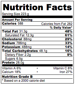 Macanese Pork Chop Bun Nutrition Facts